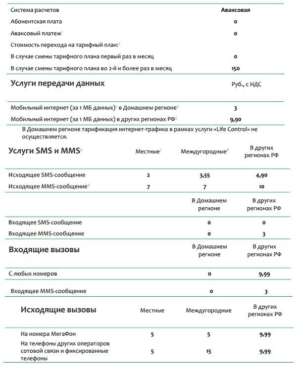 Система расчетов по тарифу Мегафон Умный Дом