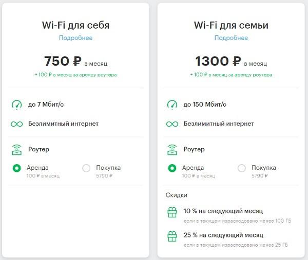 Интернет-тарифы для вай-фай Мегафон